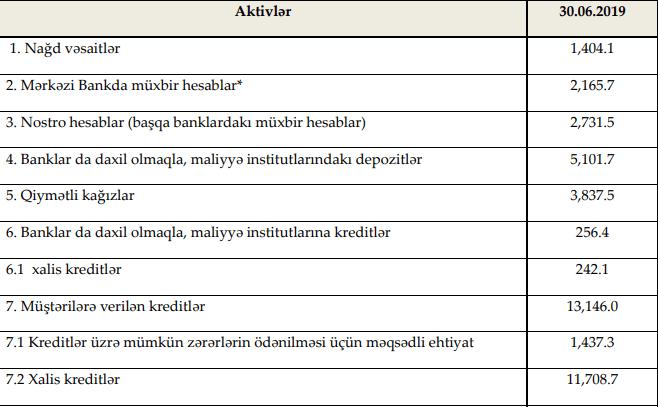 aktivler