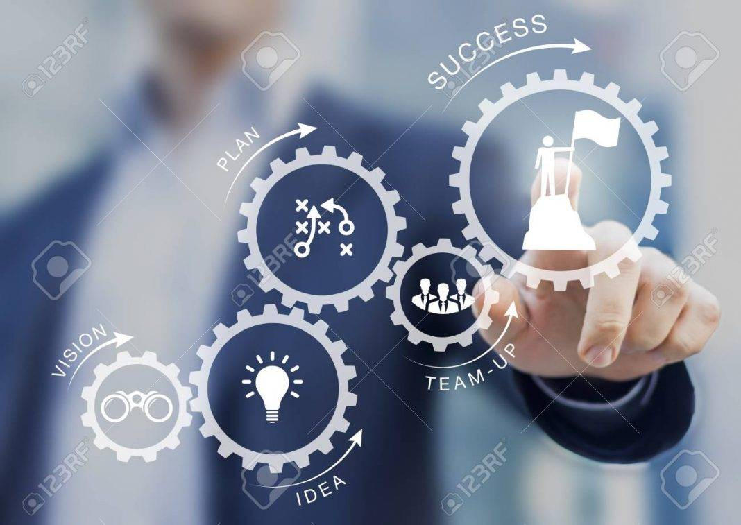 125405078 business management success concept with gears showing steps from creative vision innovation and ide