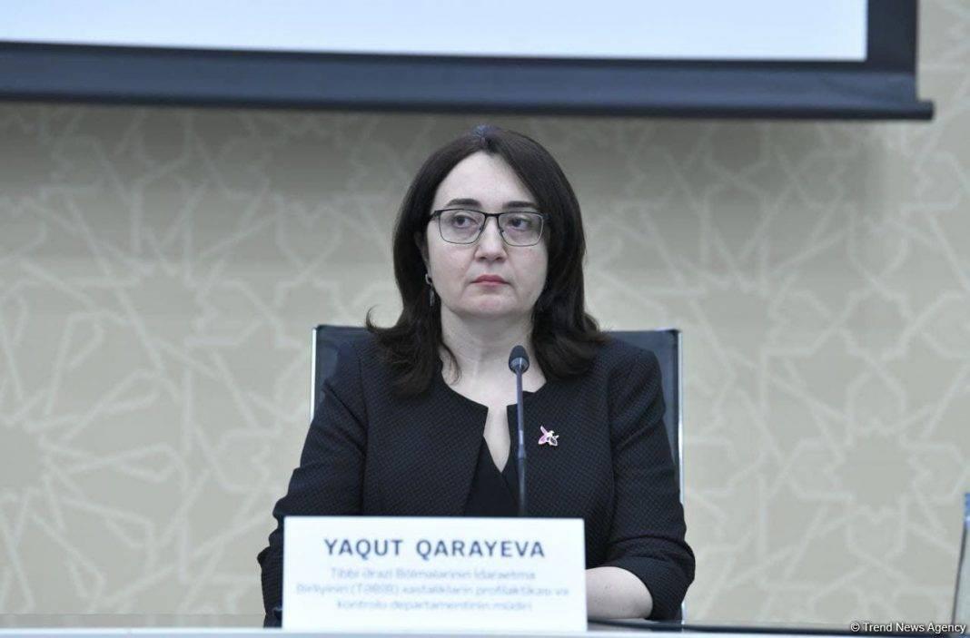 Yaqut Qarayeva